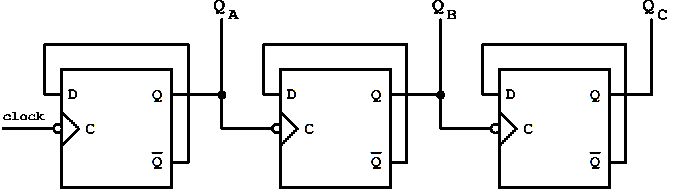 D Flip Flop Logic Diagram Wiring Library Gate Show State Transition Cheggcom